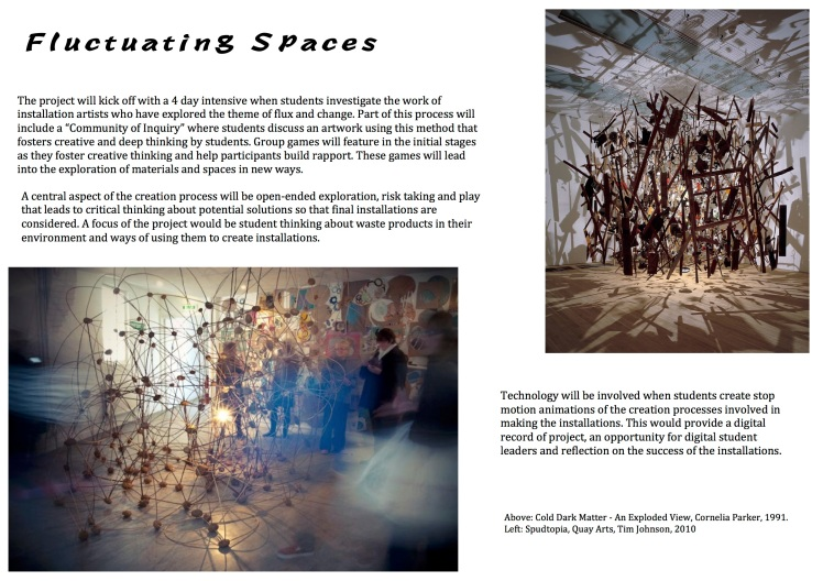 fluctuating-spaces